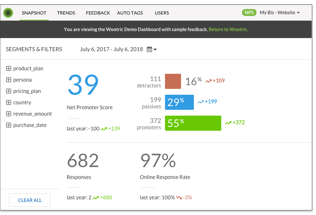 Wootric Demo Dashboard